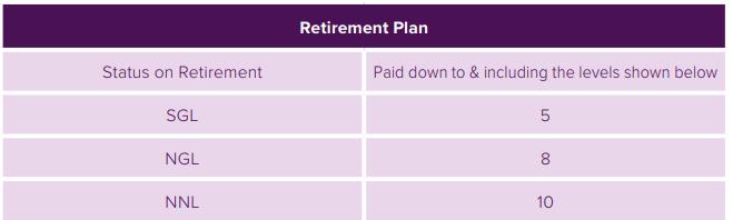 complan-retirement