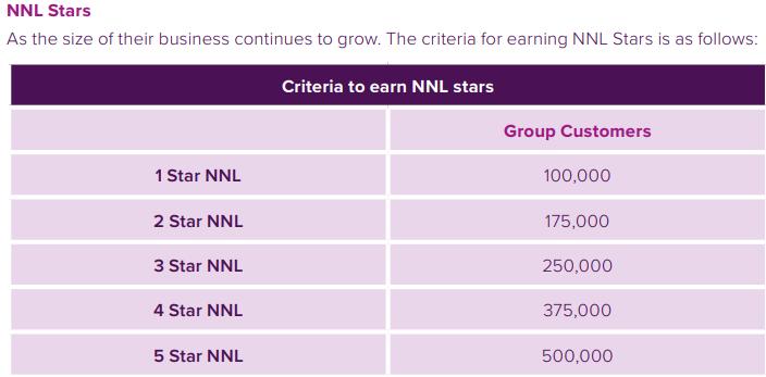 nnl-stars-coms